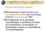 origen del mapa mental