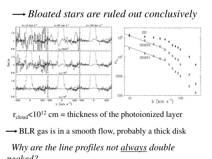 Bloated stars are ruled out conclusively