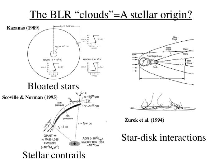 "The BLR ""clouds""=A stellar origin?"