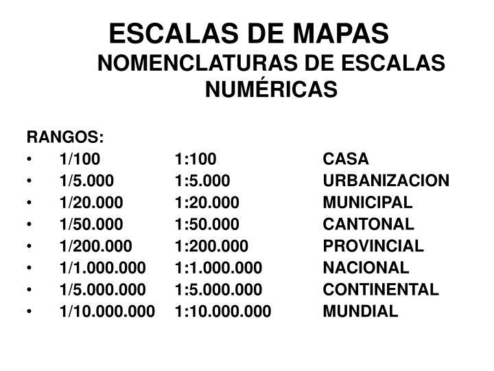 ESCALAS DE MAPAS