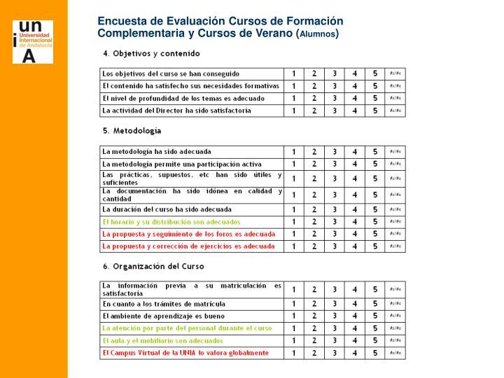 Encuesta de Evaluación Cursos de Formación Complementaria y Cursos de Verano (
