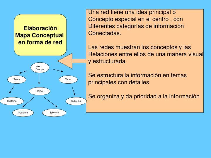 Una red tiene una idea principal o