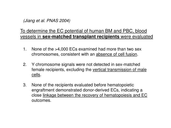 (Jiang et al. PNAS 2004)