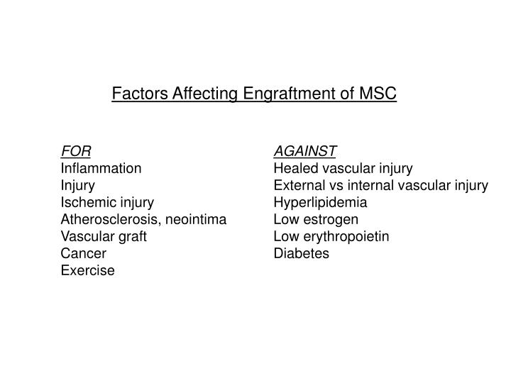 Factors Affecting Engraftment of MSC