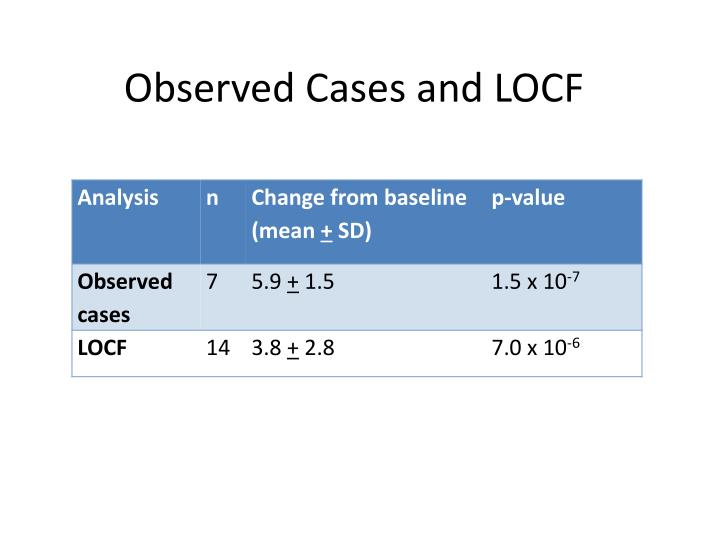 Observed Cases and LOCF