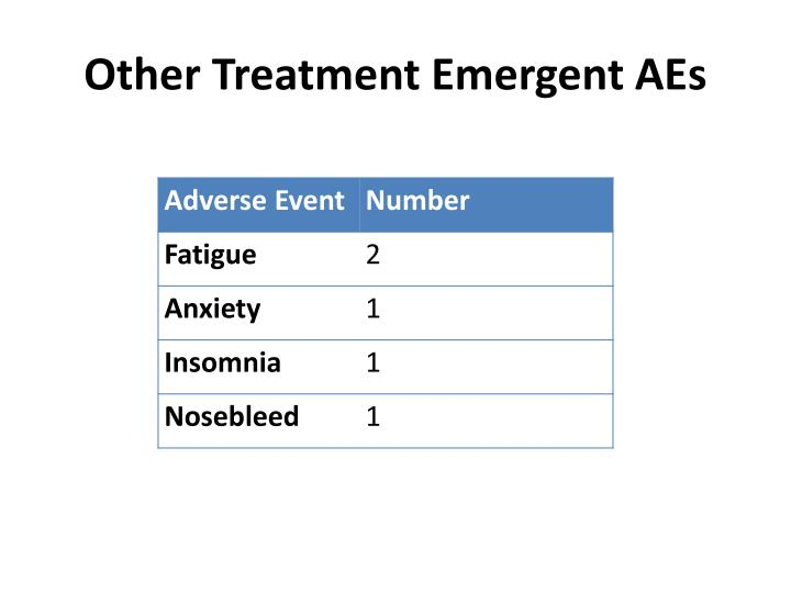 Other Treatment Emergent AEs