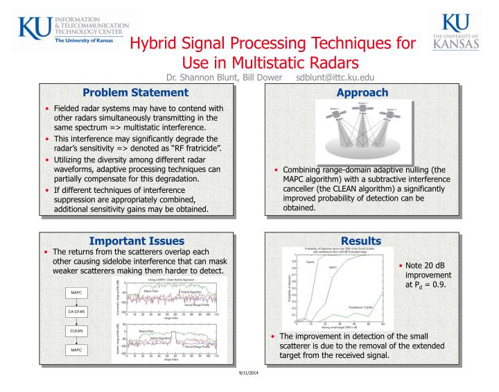 Fielded radar systems may have to contend with other radars simultaneously transmitting in the same spectrum => multistatic interference.