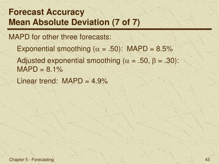 Forecast Accuracy