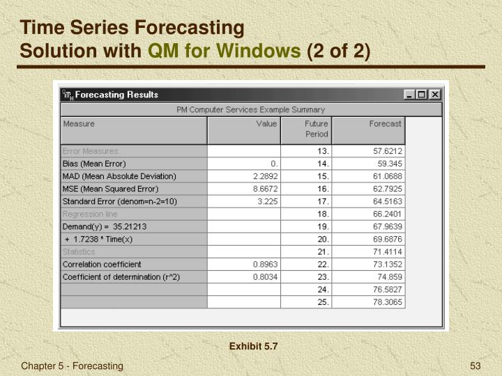 Time Series Forecasting