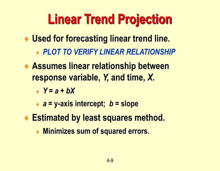 Linear Trend Projection