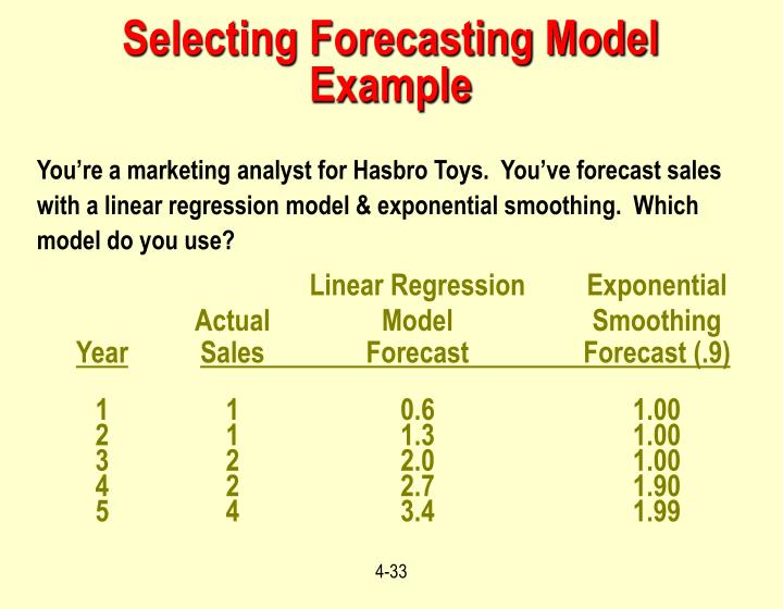 Selecting Forecasting Model Example