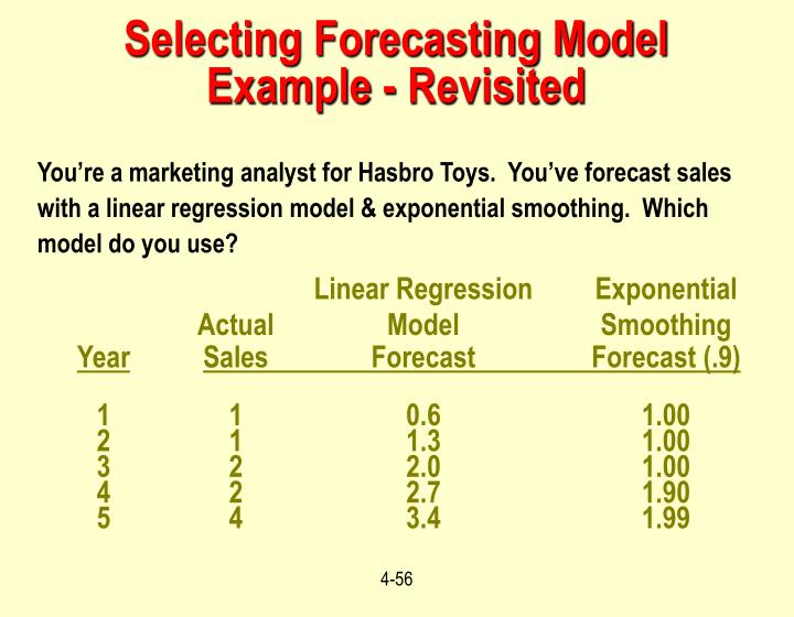 Selecting Forecasting Model Example - Revisited