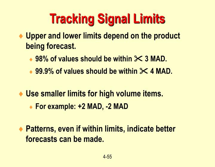 Tracking Signal Limits