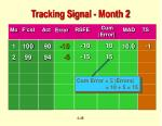 tracking signal month 23