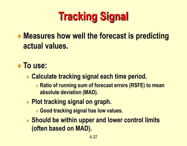 Tracking Signal