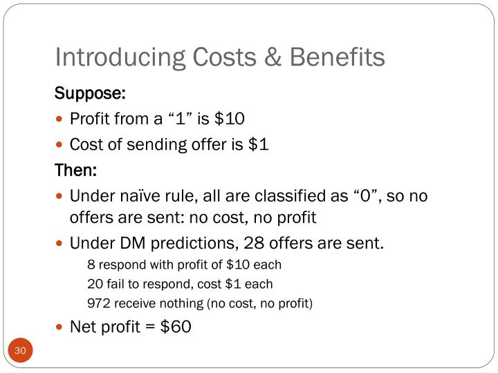 Introducing Costs & Benefits