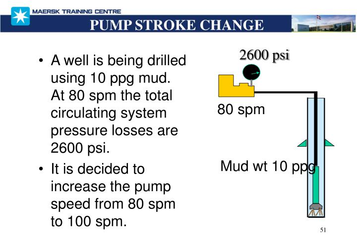 PUMP STROKE CHANGE