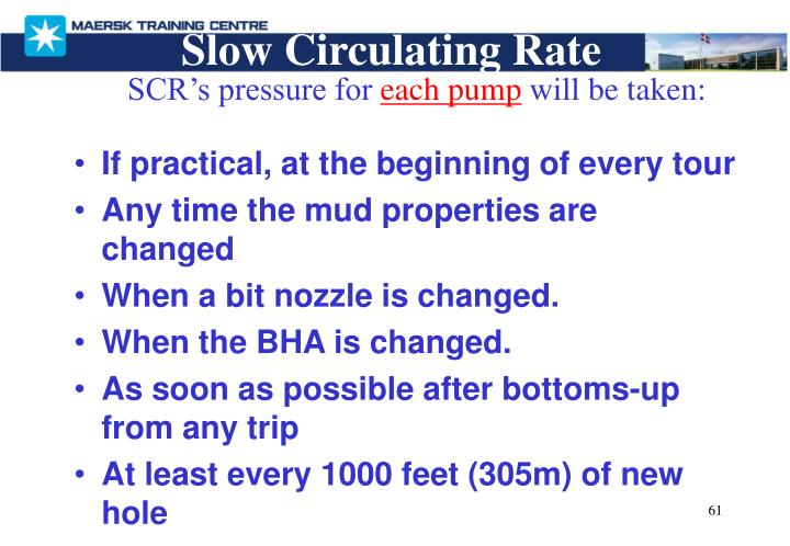 Slow Circulating Rate