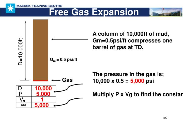 Free Gas Expansion