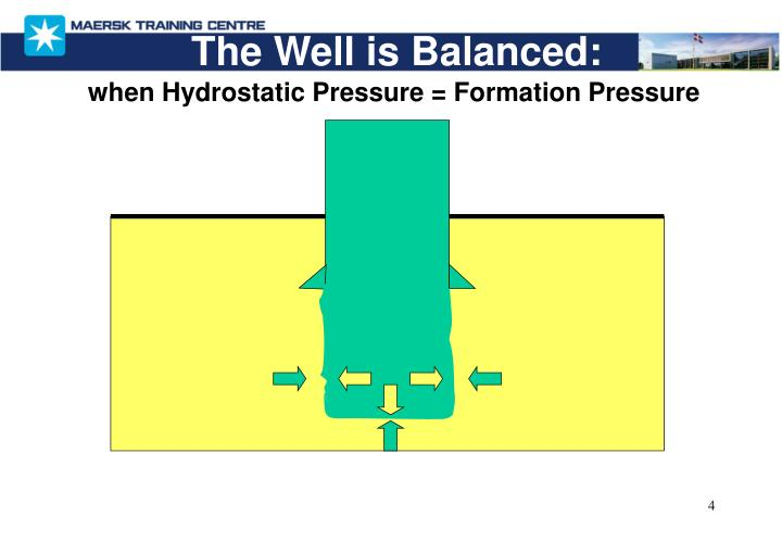 The Well is Balanced: