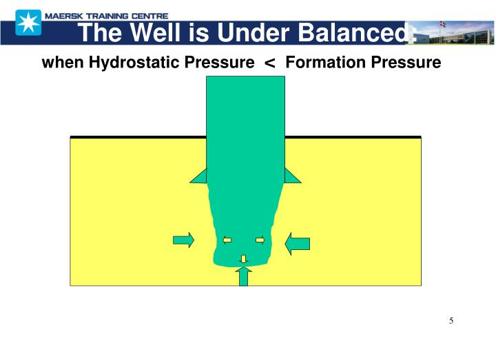 The Well is Under Balanced: