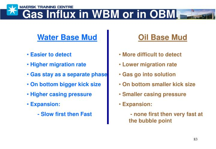 Gas Influx in WBM or in OBM