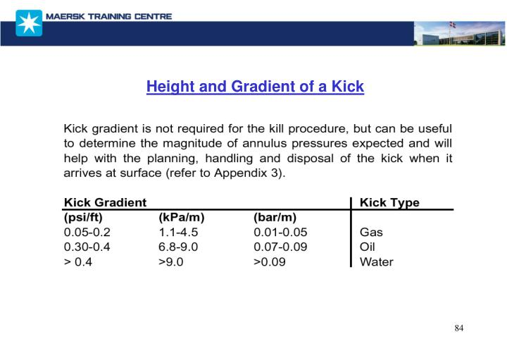 Height and Gradient of a Kick