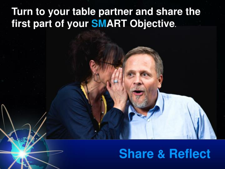 Turn to your table partner and share the first part of your