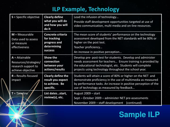 Sample ILP