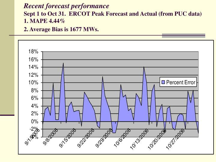 Recent forecast performance