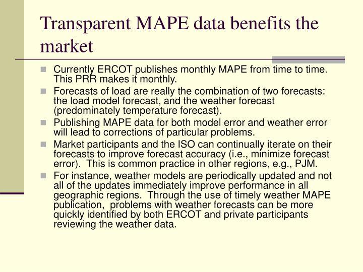 Transparent MAPE data benefits the market