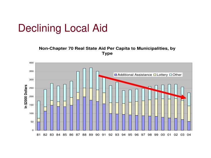 Declining Local Aid