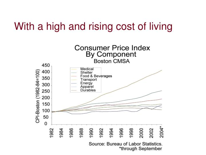 With a high and rising cost of living