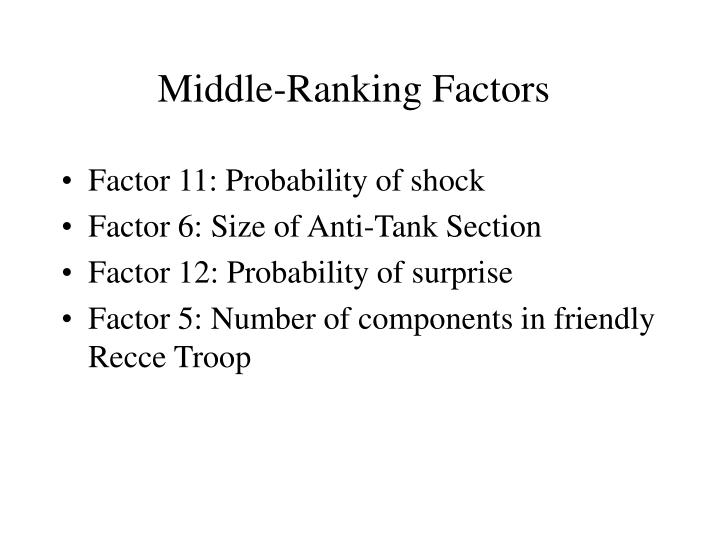 Middle-Ranking Factors