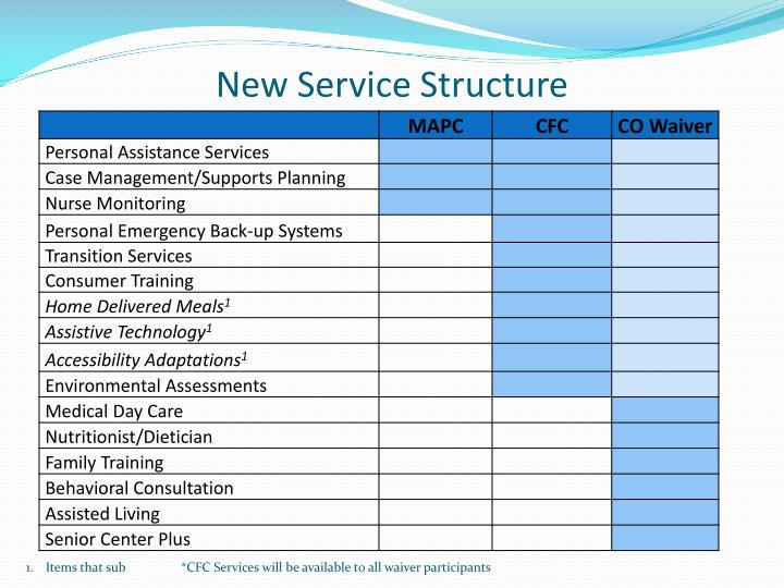 New Service Structure