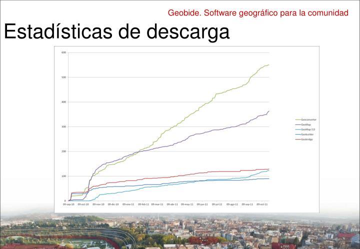 Estadísticas de descarga