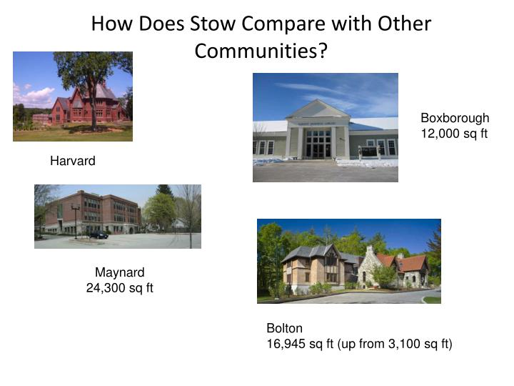 How Does Stow Compare with Other Communities?