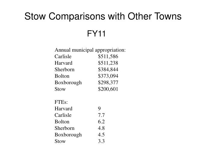 Stow Comparisons with Other Towns