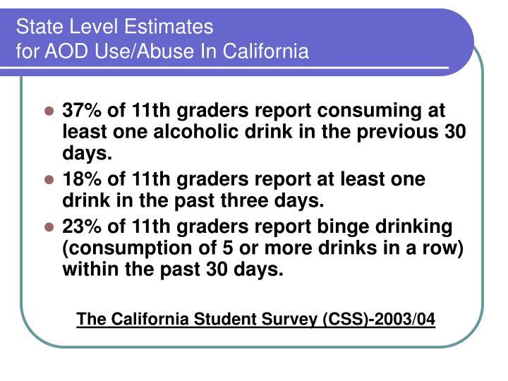 State Level Estimates