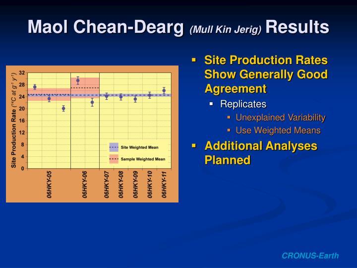 Maol Chean-Dearg