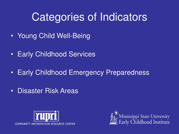 Categories of Indicators
