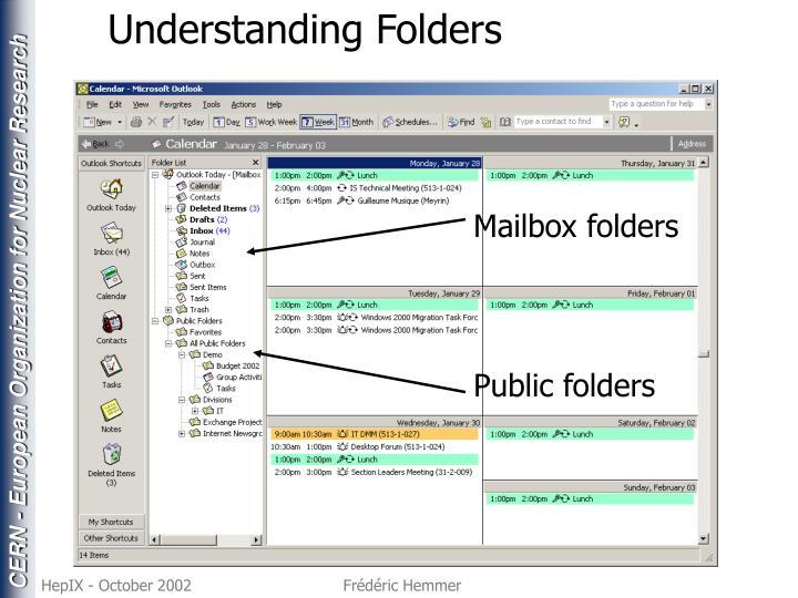Understanding Folders