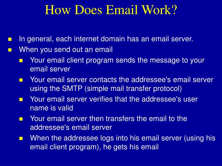 How Does Email Work?