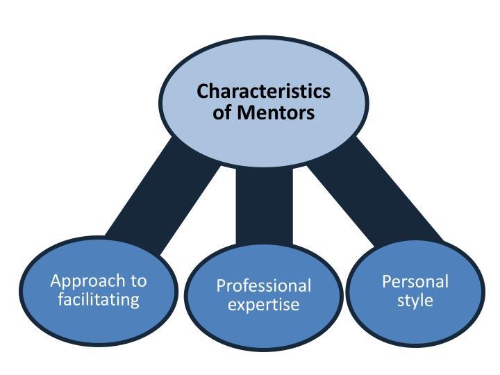 Characteristics of Mentors