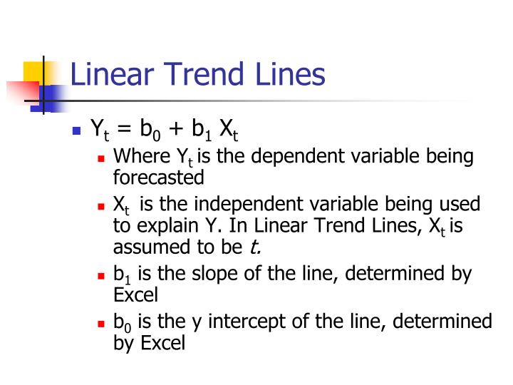 Linear Trend Lines