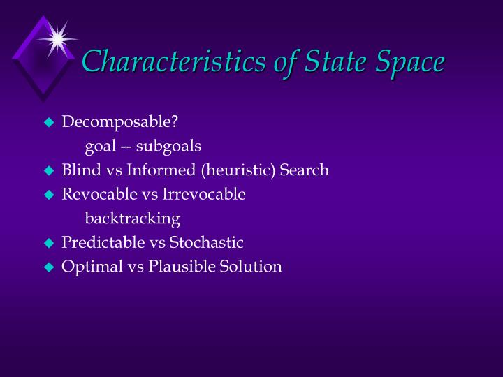 Characteristics of State Space