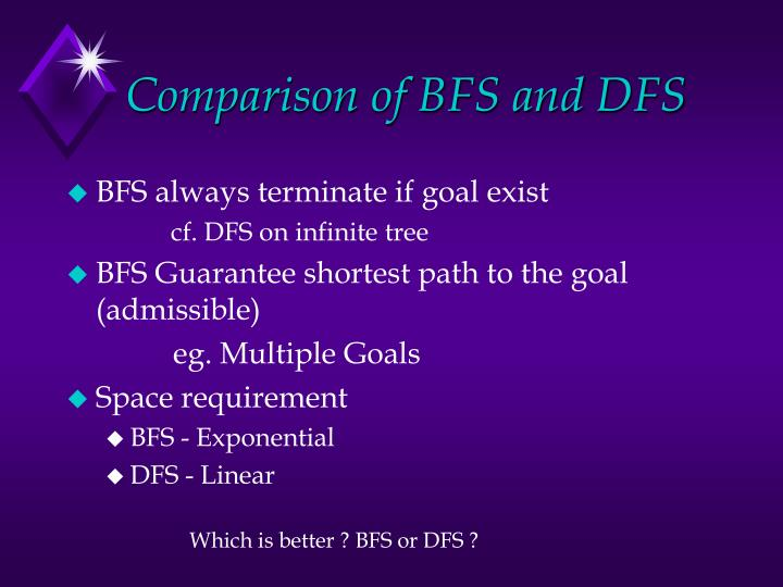 Comparison of BFS and DFS