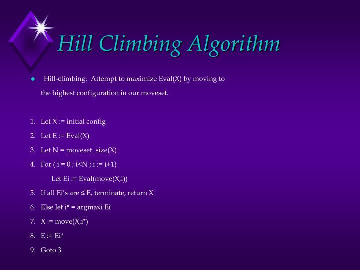 Hill Climbing Algorithm