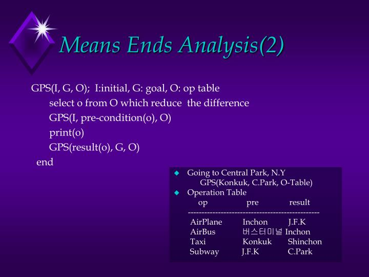 Means Ends Analysis(2)