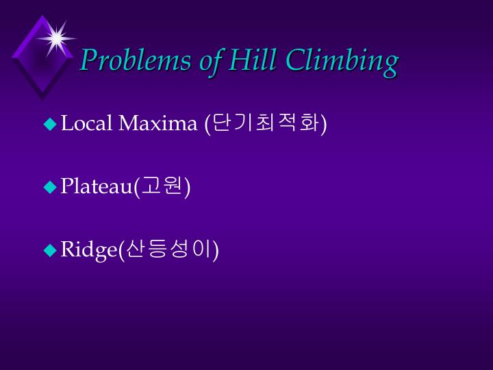 Problems of Hill Climbing